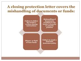 what you need to know about closing protection letters final 10 728 cb=