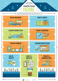 House Cleaning Chart How To Keep Your Home Clean Euffslemani Com