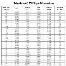 Abs Pipe Size Chart Www Bedowntowndaytona Com