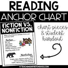 Fiction Vs Nonfiction Anchor Chart Fiction Vs Nonfiction Poster Reading Anchor Chart