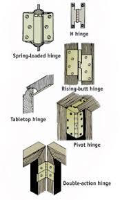 types of hinges. 10 - types of hinges. hinges
