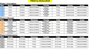 galery of p90 workout schedule