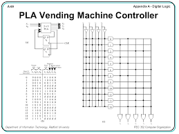 Design Of Vending Machine Controller Best Chapter Contents A48 Sequential Logic A48 Introduction Ppt Download