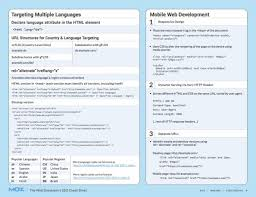 html reference sheet the web developers seo cheat sheet 3 0 moz
