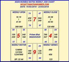 Night Milan Matka Chart 2019 Matka Chart Numbers Ratan