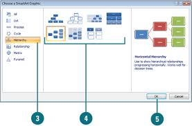 Microsoft Organization Chart Creating An Organization Chart Inserting Charts And Related