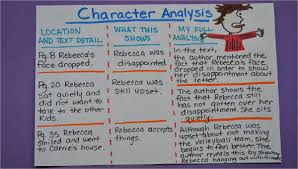 7+ Character Analysis – Examples In Word, Pdf | Sample Templates