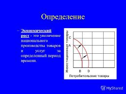 Презентация на тему Экономический рост Подготовил Решетников  2 Определение Экономический рост это увеличение национального производства товаров и услуг за определенный период времени