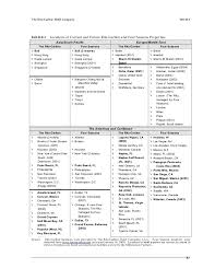 Four Seasons Organizational Chart Ritz