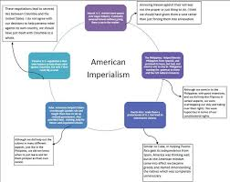Pin By Kim Faill On American 2 American Imperialism