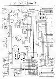 73 cuda wiring diagram 73 ford wiring diagram wiring diagram ~ odicis dodge ignition wiring diagram at 1974 Dodge Dart Wiring Diagram
