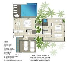 Villa Design Plans Simple 25bf724294764a154aeb2290962f0b09
