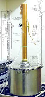 Boka Still Design How To Distill Essential Oils Moonshine Still Moonshine