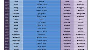 V1 V2 V3 Chart Verbs 1300 Verbs List In English With Meaning In Hindi Three Form Of Verbs In English Part 1