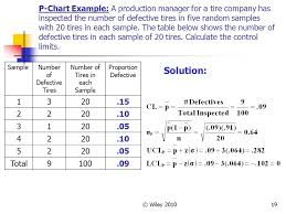 Chapter 6 Statistical Quality Control Ppt Video Online