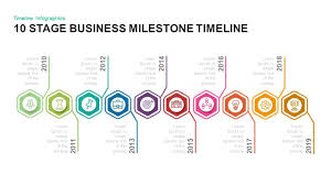 Power Point Time Line Template 10 Stage Business Milestones Timeline Powerpoint Template