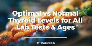 Thyroid Test Range Chart India Optimal Vs Normal Thyroid Levels For All Lab Tests Ages