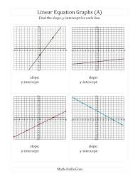 using the x and y intercepts to graph standard form equations intercept formula math examples maths