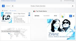 Zirenz Hits Top 100 Itunes Dance Charts Mexico