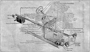 file ford model t 1919 d055 wiring diagram of cars equipped with a Model A Ford Wiring Diagram file ford model t 1919 d055 wiring diagram of cars equipped with a starter png model a ford wiring diagram with cowl lights