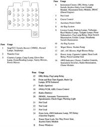 chevy 1500 fuse box diagram questions answers pictures 171ff7a gif question about 1999 silverado 1500