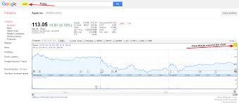 Google Finance Portfolio Chart Google Finance Chart Code