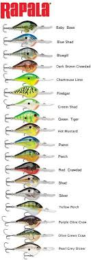 Rapala Fishing Lures Color Charts Moss Boss Lure Color