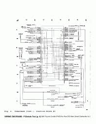toyota corolla wiring diagram pdf wirdig