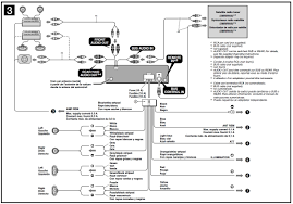 sony wiring harness diagram moreover wire harness pioneer deh p77dh Pioneer Din and a Half sony wiring harness diagram moreover wire harness pioneer deh p77dh rh pullupngo co