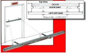 commercial glass door handle commercial exit door hardware examples doors designs commercial frameless glass door hardware