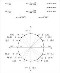 Calculus Circle Chart Unit Circle Chart Template Business Template Templates