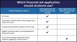Understanding Tasfa Eligibility Texas Oncourse
