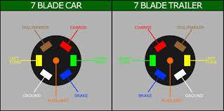 wiring diagram pollak 32237 wiring library diagram h7 7 Pin Flat Wiring Diagram at Sunowner 7 Pin Wiring Diagram