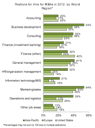 What Do Jobs Look For What Skills Do Jobs Look For Under Fontanacountryinn Com