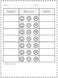 Kindergarten Behavior Management Plan Classroom Mrs Wills