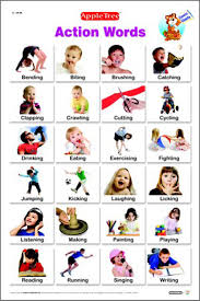 Action Words Chart With Pictures Amazon In Buy Educational Charts Action Words Book Online