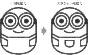 ミニオンのイラストの簡単な書き方ミニオンズ