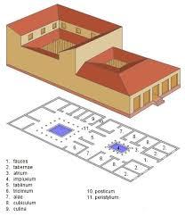 3d animations layout roman domus house 2