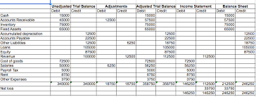 Accounting Worksheet Definition Examples