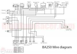 110cc atv wiring diagram wiring diagram and schematic design electrical chinese atv wiring diagram yamaha raptor system