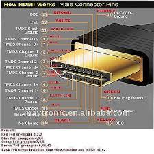 hdmi wire color diagram inspirational hdmi wire color diagram HDMI Pinout hdmi wire color diagram inspirational hdmi wire color diagram inside hdmi wire color diagram