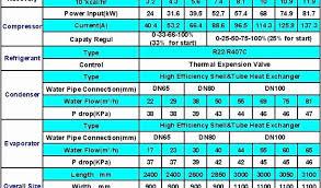 407c Chart R404a Pt Chart Kpa Bedowntowndaytona Com