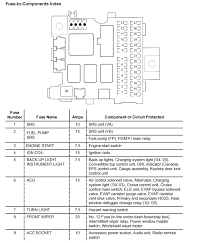 s2000 fuse box location data wiring diagrams \u2022 2009 Honda Civic Fuse Box Diagram s2000 interior fuse box diagram free download wiring awesome 1993 rh wingsioskins com s2000 interior fuse box diagram honda s2000 fuse box diagram