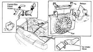 nice 1994 volvo 850 wiring diagram festooning electrical diagram 1995 volvo 850 fuse box location 1994 volvo 850 fuse box location wiring diagram simonand 1956