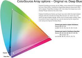 Chauvet Rgb Color Chart Etc Colorsource Par Deep Blue Cspardb