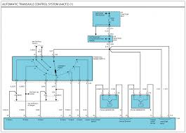 repair guides wiring diagrams wiring diagrams 15 of 30 fig