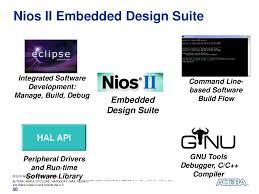 Nios Ii Embedded Design Suite Fpga Field Programmable Gate Array