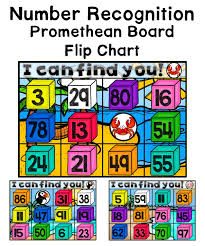 Interactive Whiteboard Flip Charts Number Recognition 0 100 Promethean Board Flip Chart