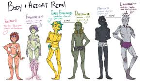 A Guild Wars 2 Blog Leetle Reference Chart For Body