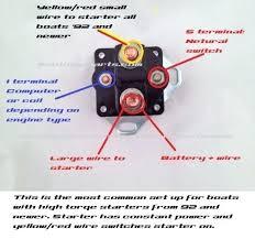 gm starter solenoid wiring diagram small block go marine wiri er ia small block chevy starter solenoid wiring relay diagram printable diagrams at auto